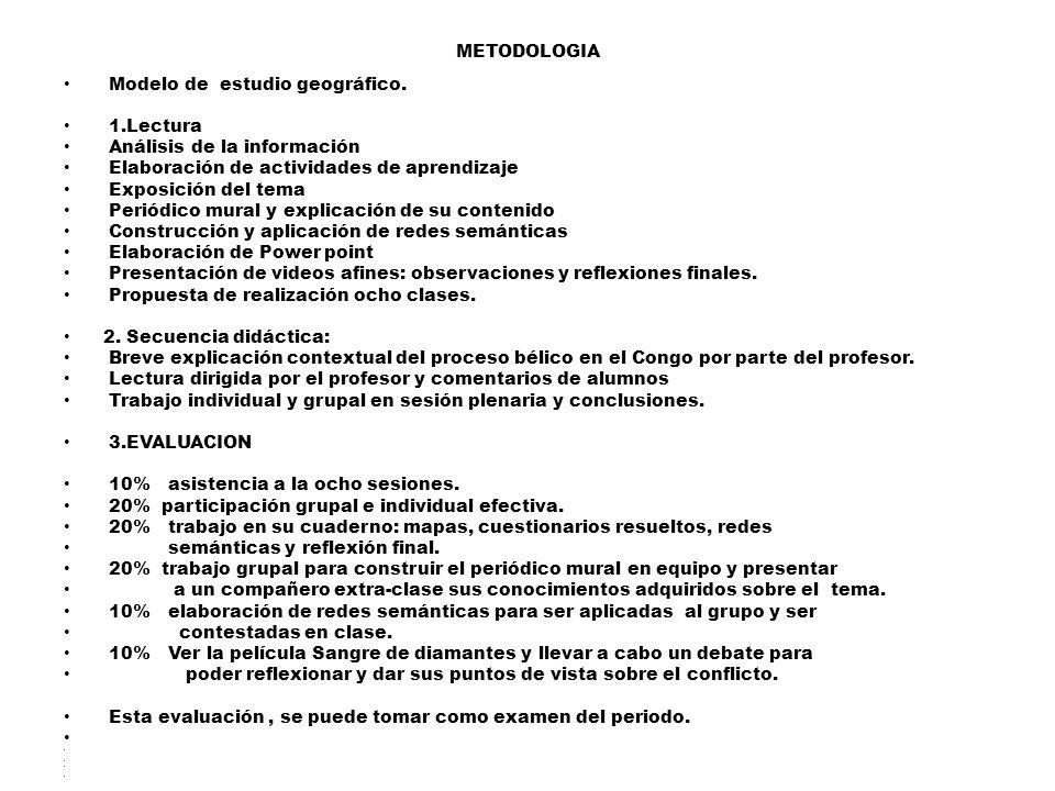 METODOLOGIA Modelo de estudio geográfico. 1.Lectura. Análisis de la información. Elaboración de actividades de aprendizaje.