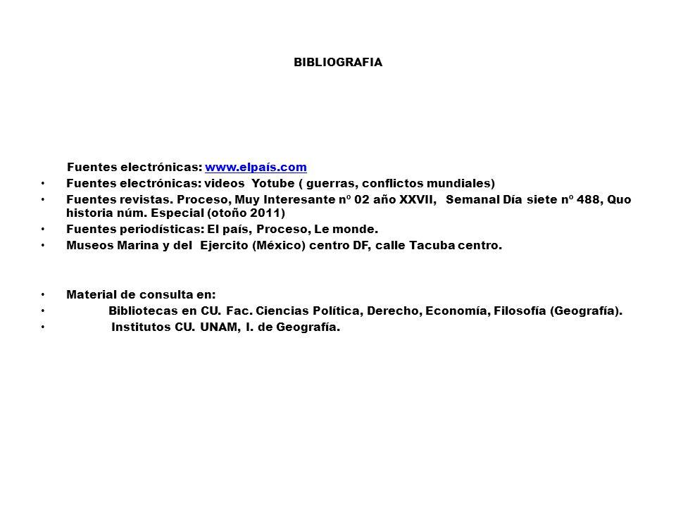 BIBLIOGRAFIA Fuentes electrónicas: www.elpaís.com. Fuentes electrónicas: videos Yotube ( guerras, conflictos mundiales)