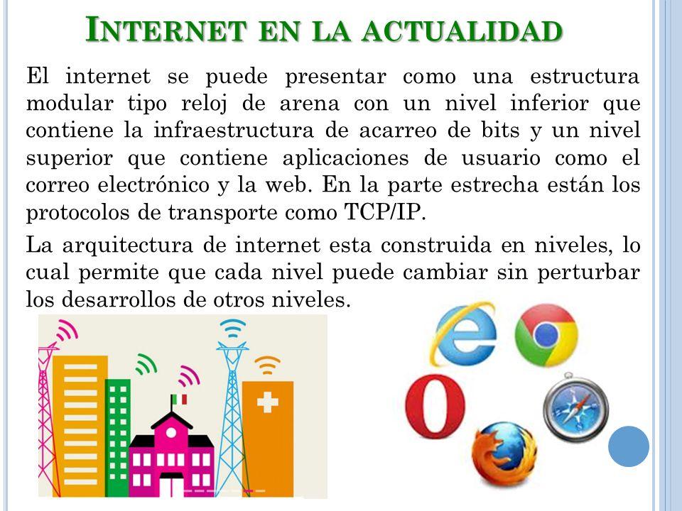 Internet en la actualidad
