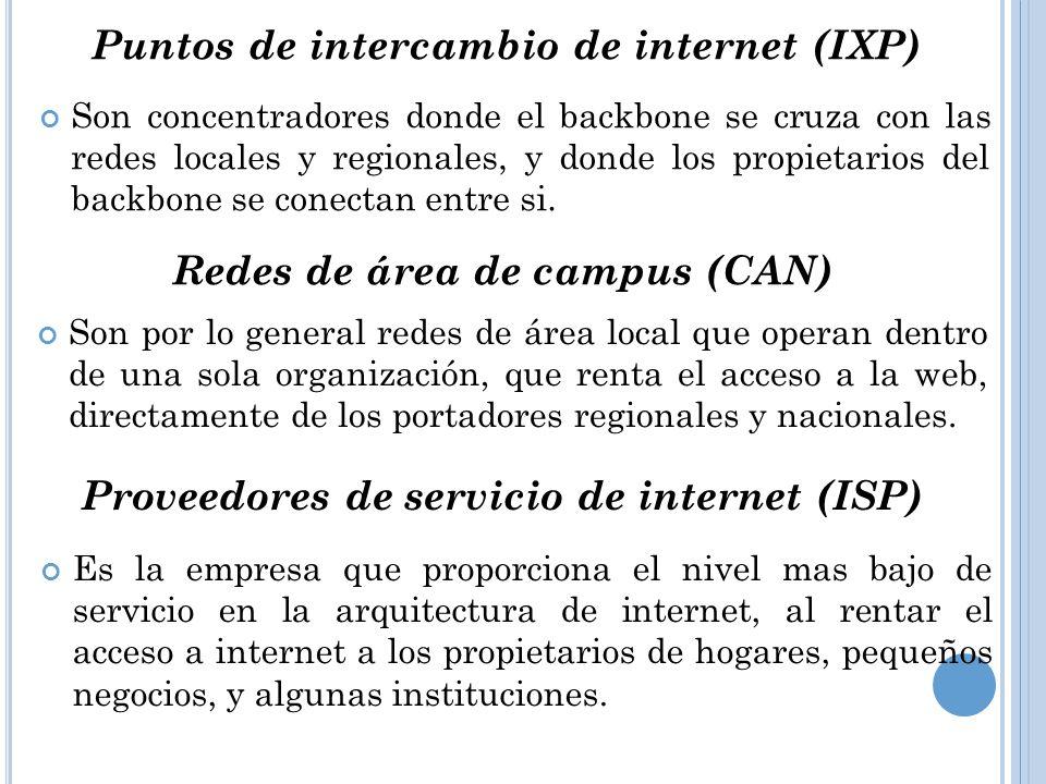 Puntos de intercambio de internet (IXP)