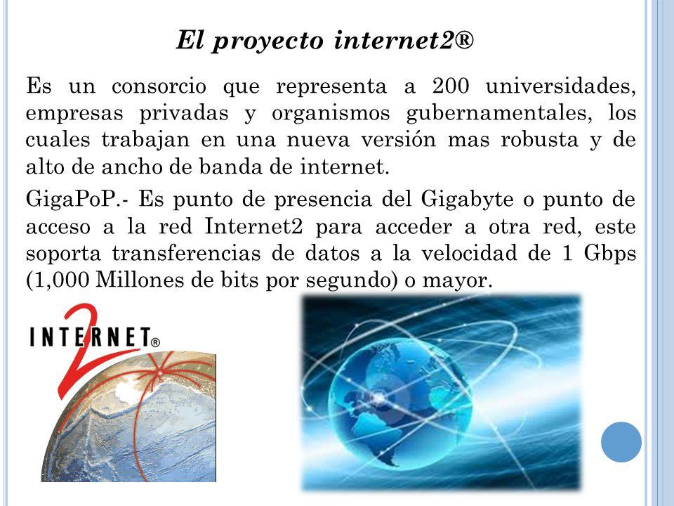El proyecto internet2®
