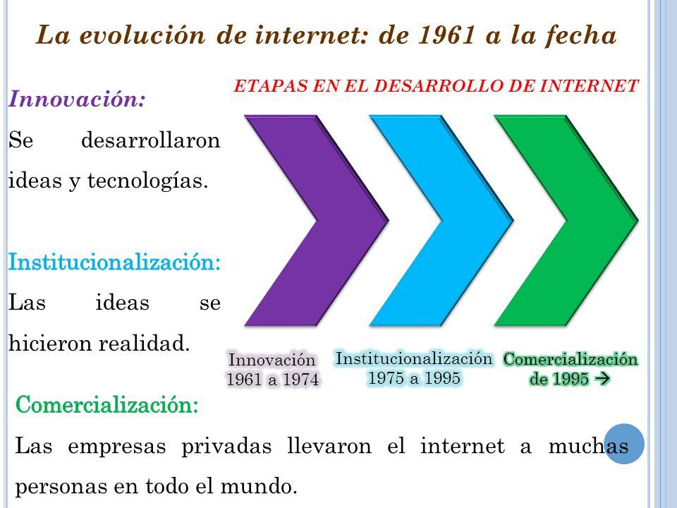 La evolución de internet: de 1961 a la fecha