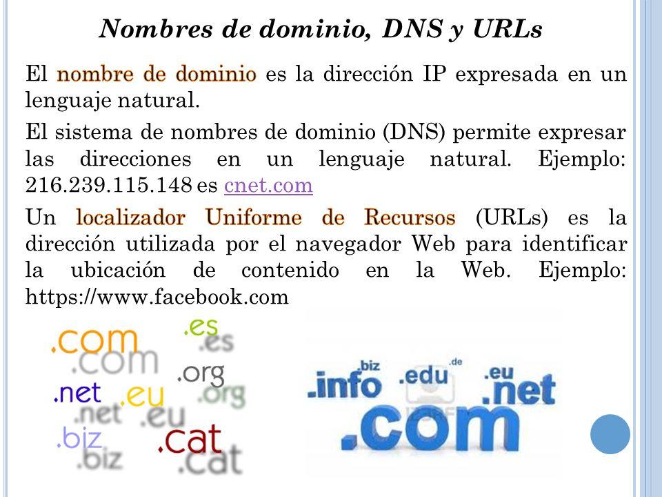 Nombres de dominio, DNS y URLs