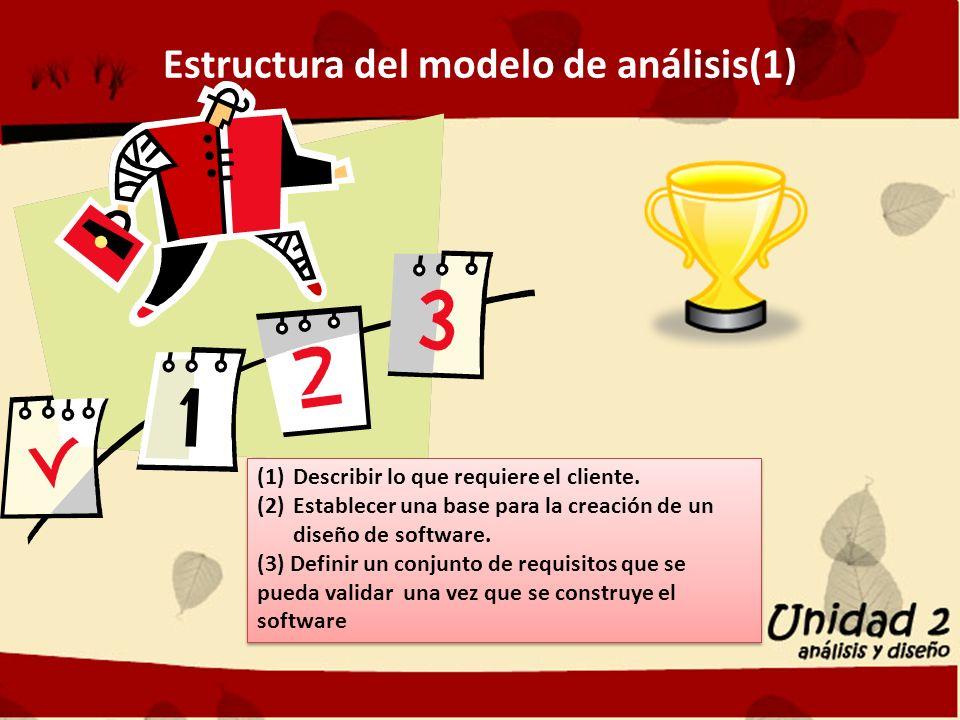 Estructura del modelo de análisis(1)