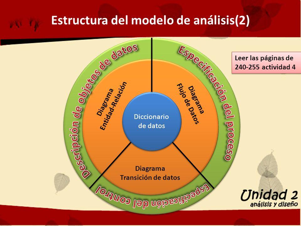 Estructura del modelo de análisis(2)