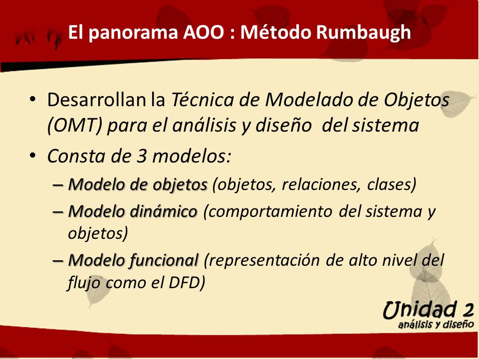 El panorama AOO : Método Rumbaugh