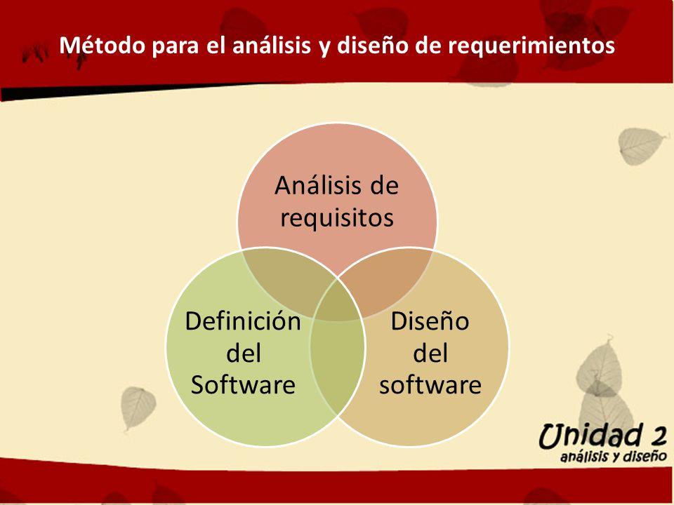 Método para el análisis y diseño de requerimientos