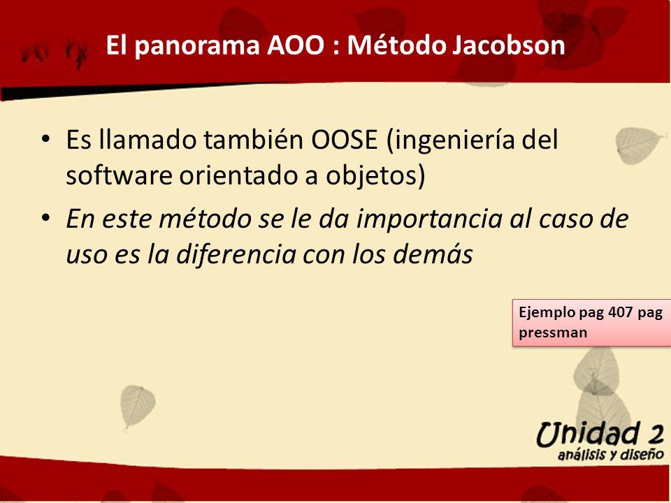 El panorama AOO : Método Jacobson