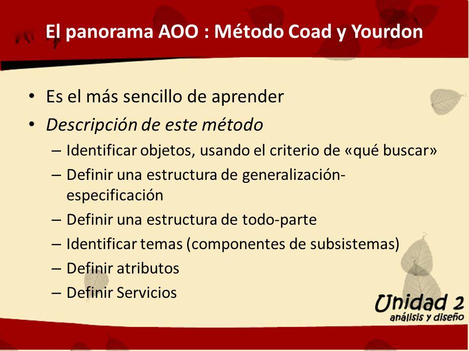 El panorama AOO : Método Coad y Yourdon