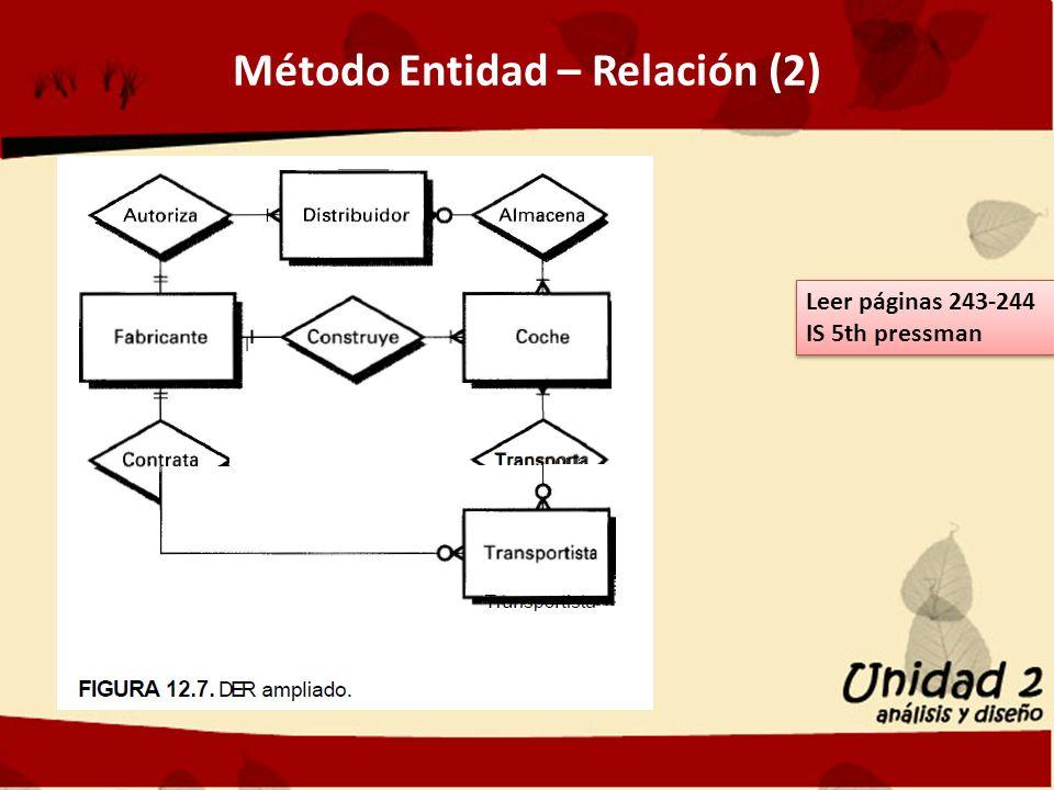 Método Entidad – Relación (2)