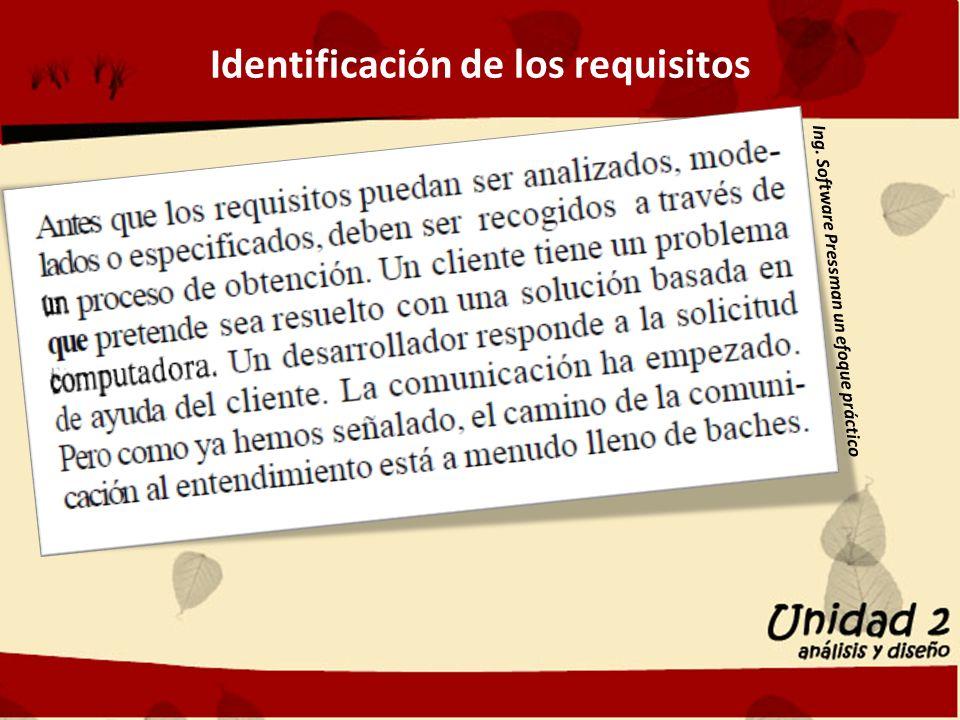 Identificación de los requisitos
