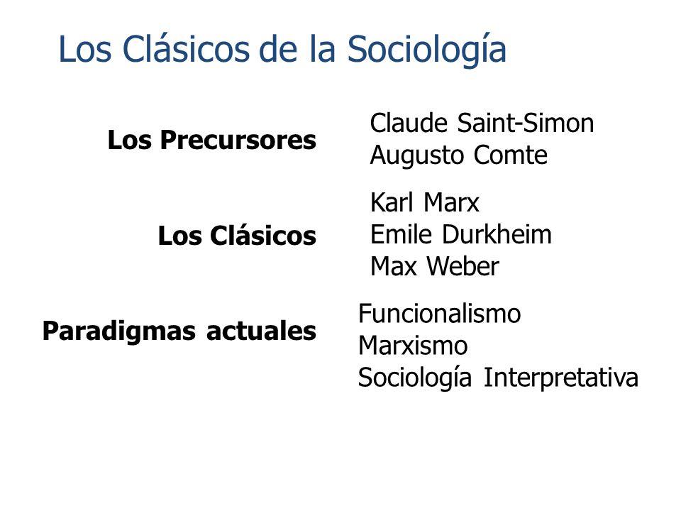 Los Clásicos de la Sociología