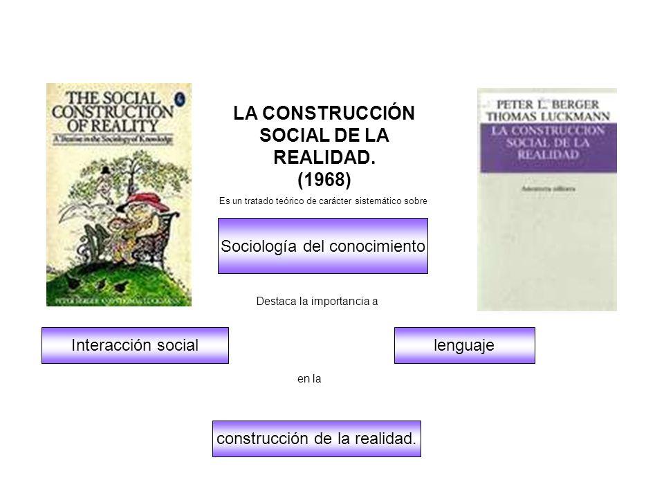 LA CONSTRUCCIÓN SOCIAL DE LA REALIDAD.