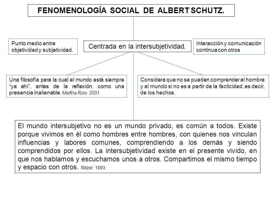 FENOMENOLOGÍA SOCIAL DE ALBERT SCHUTZ.