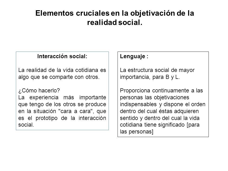 Elementos cruciales en la objetivación de la realidad social.
