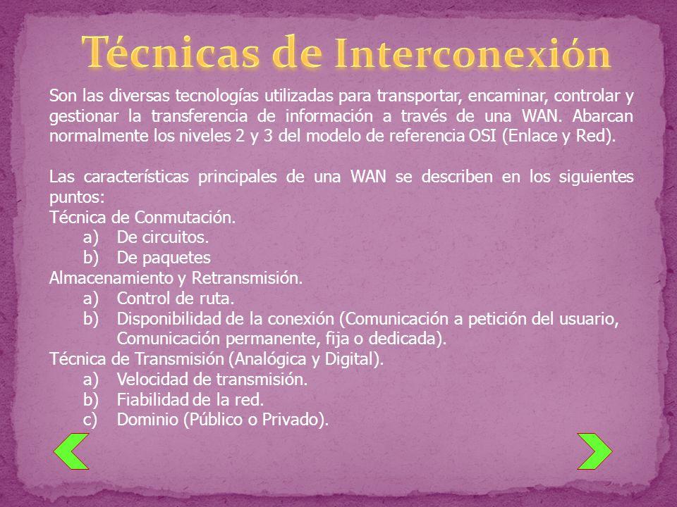 Técnicas de Interconexión