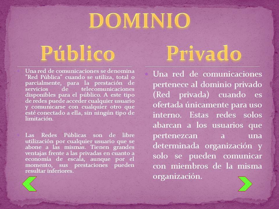 DOMINIO Público Privado