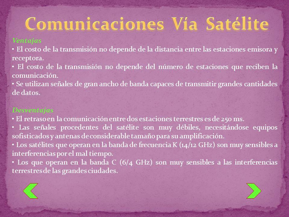 Comunicaciones Vía Satélite