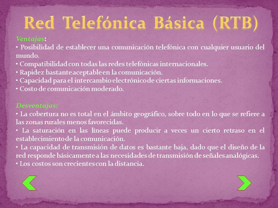 Red Telefónica Básica (RTB)