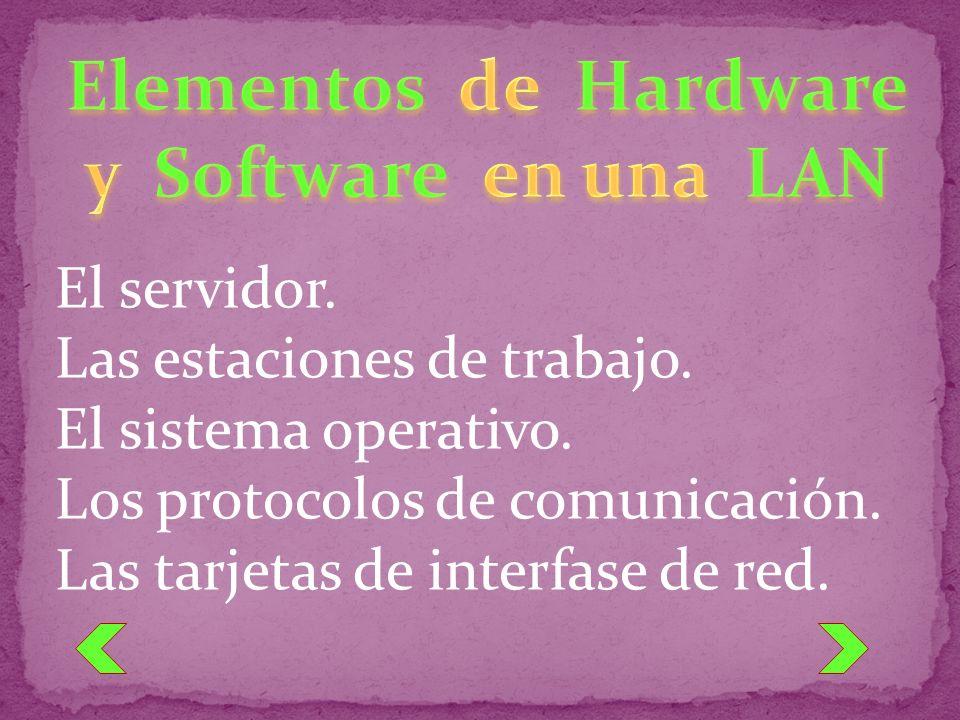 Elementos de Hardware y Software en una LAN