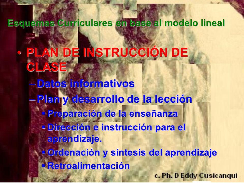 Esquemas Curriculares en base al modelo lineal