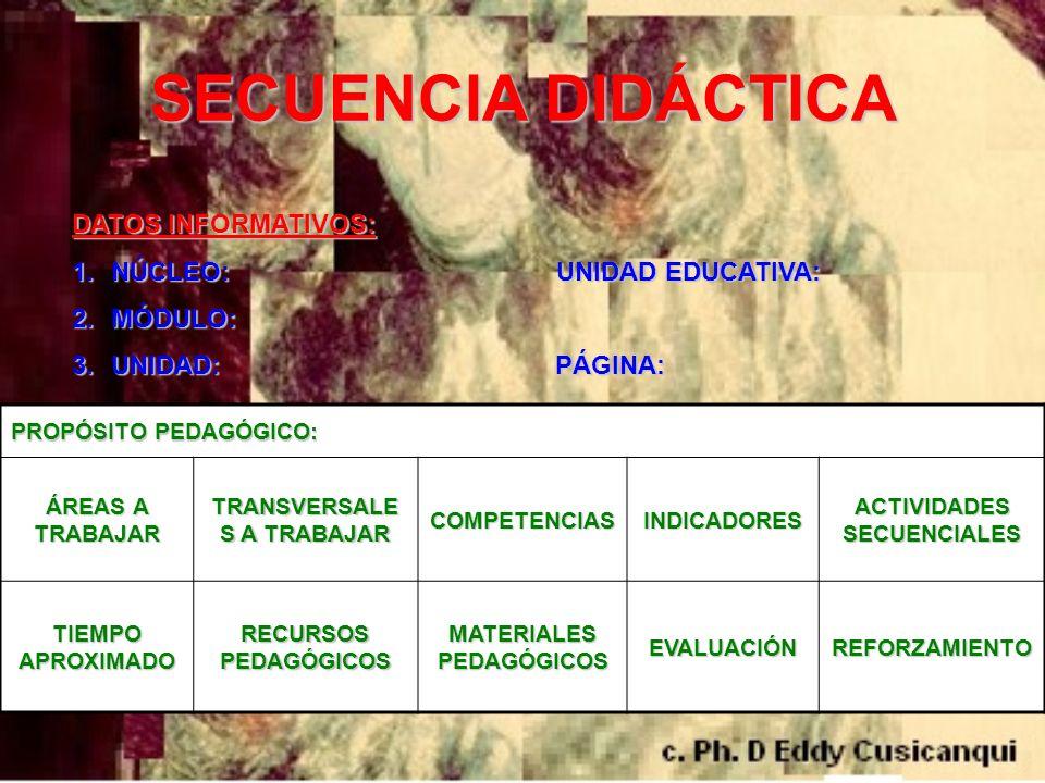 SECUENCIA DIDÁCTICA DATOS INFORMATIVOS: NÚCLEO: UNIDAD EDUCATIVA: