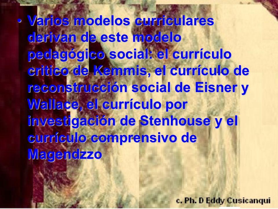 Varios modelos curriculares derivan de este modelo pedagógico social: el currículo critico de Kemmis, el currículo de reconstrucción social de Eisner y Wallace, el currículo por investigación de Stenhouse y el currículo comprensivo de Magendzzo