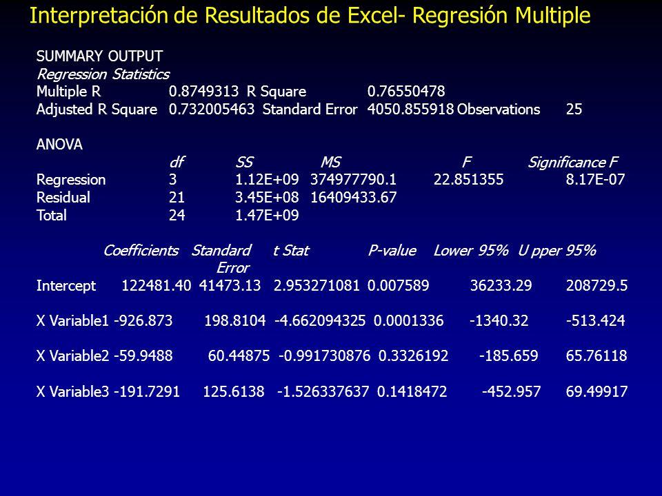 Interpretación de Resultados de Excel- Regresión Multiple