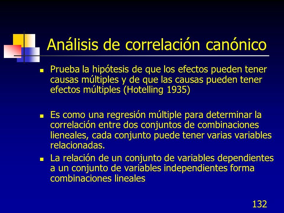Análisis de correlación canónico