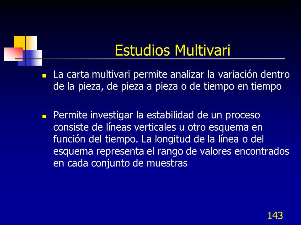 Estudios Multivari La carta multivari permite analizar la variación dentro de la pieza, de pieza a pieza o de tiempo en tiempo.