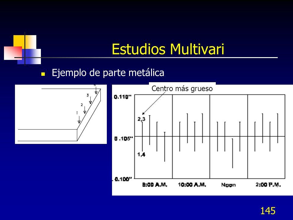 Estudios Multivari Ejemplo de parte metálica Centro más grueso