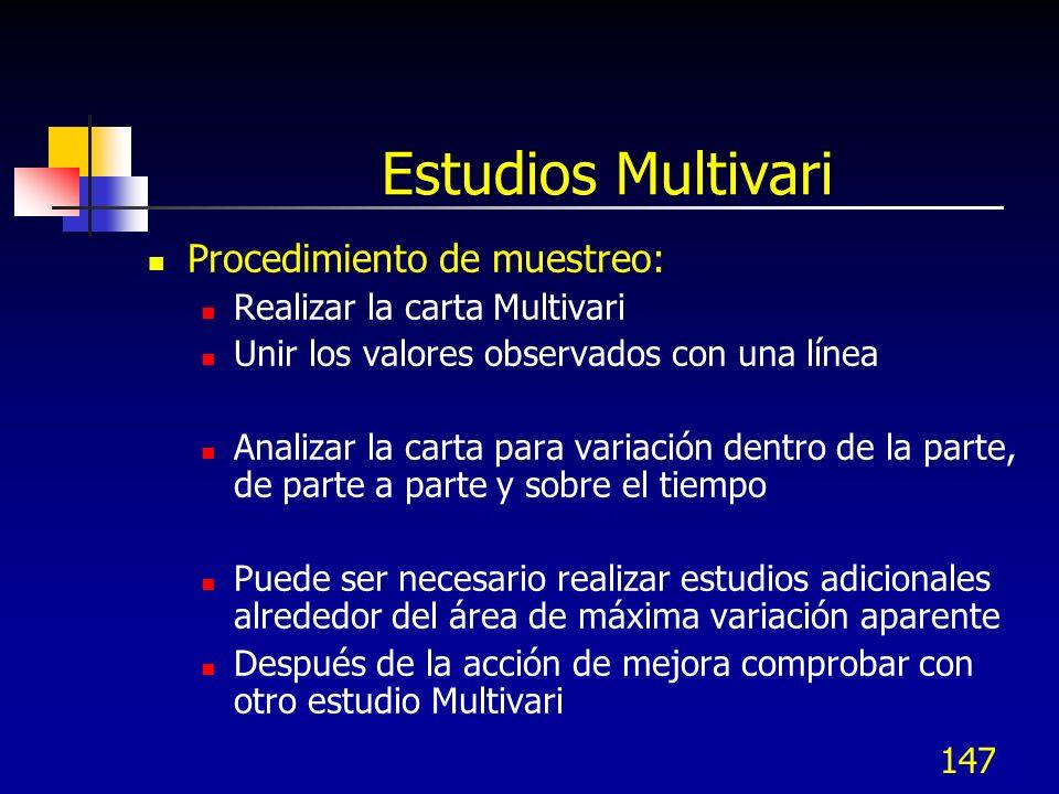 Estudios Multivari Procedimiento de muestreo: