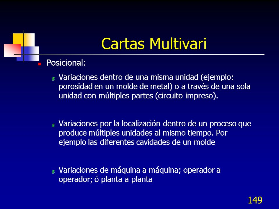 Cartas Multivari Posicional: