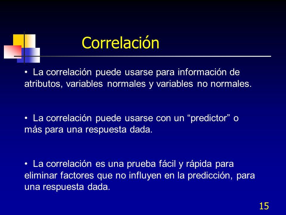 Correlación La correlación puede usarse para información de atributos, variables normales y variables no normales.
