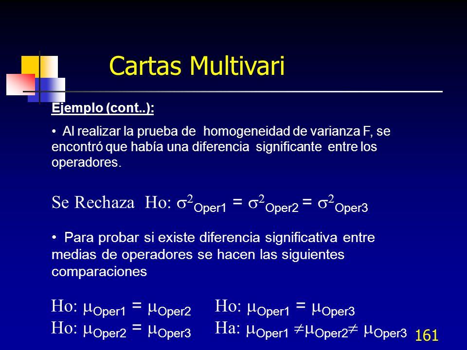 Cartas Multivari Se Rechaza Ho: Oper1 = Oper2 = Oper3
