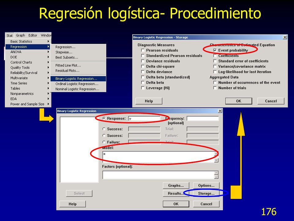 Regresión logística- Procedimiento