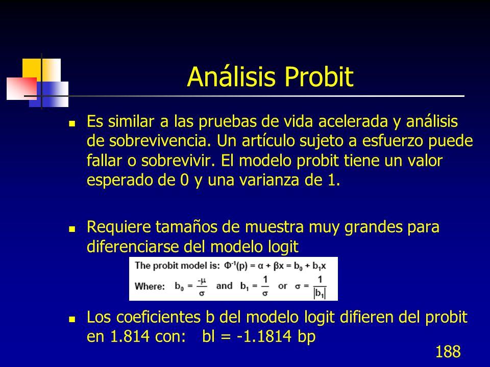 Análisis Probit