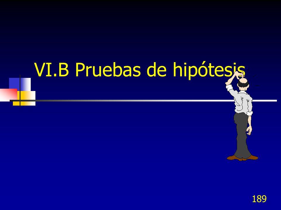 VI.B Pruebas de hipótesis