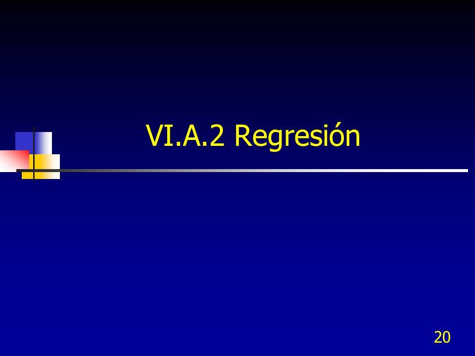 VI.A.2 Regresión