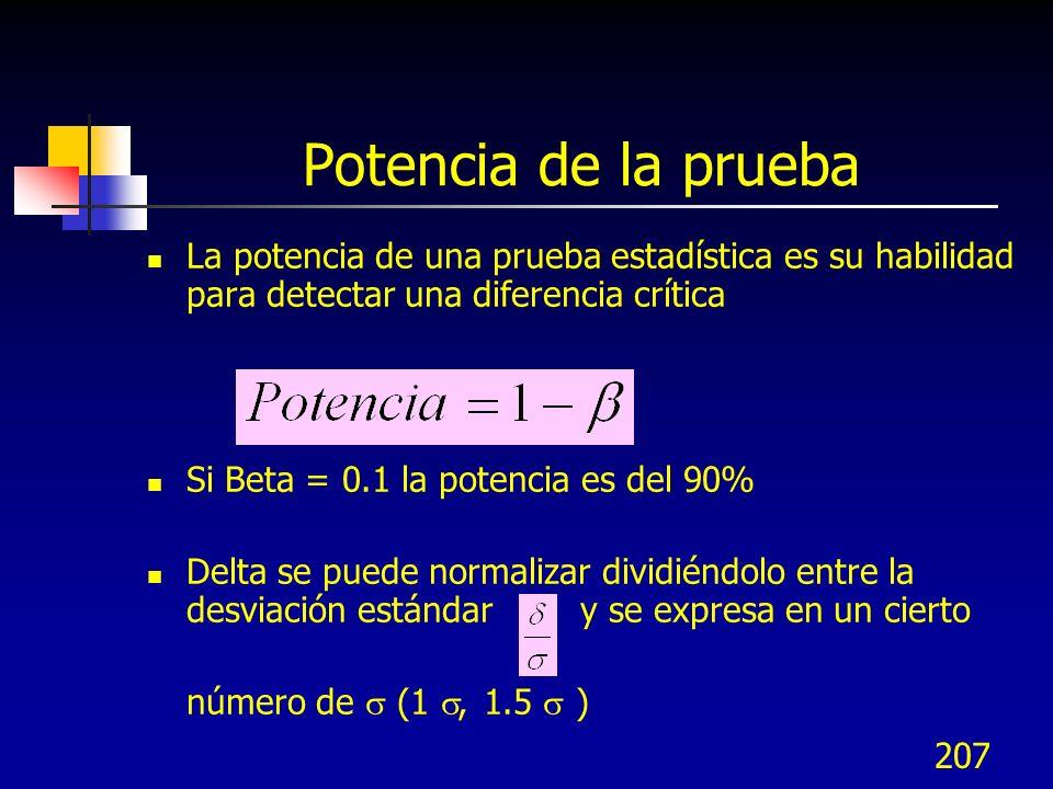 Potencia de la prueba La potencia de una prueba estadística es su habilidad para detectar una diferencia crítica.