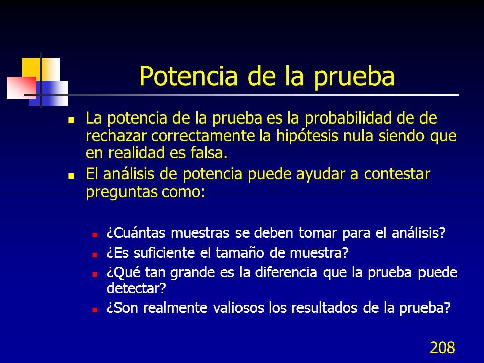 Potencia de la prueba La potencia de la prueba es la probabilidad de de rechazar correctamente la hipótesis nula siendo que en realidad es falsa.