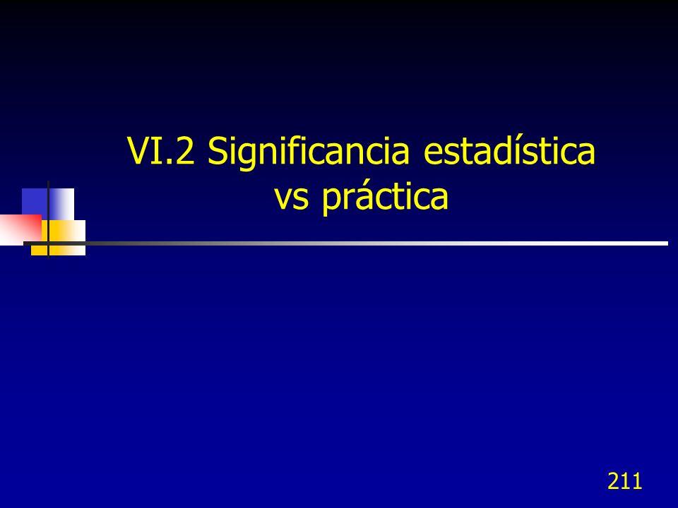 VI.2 Significancia estadística vs práctica
