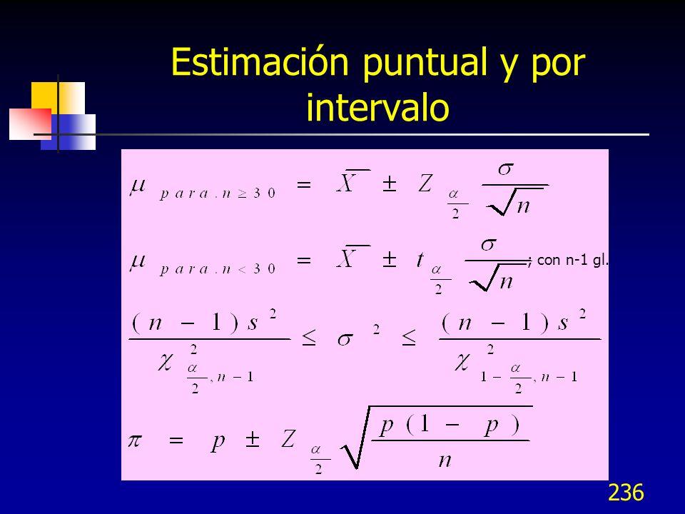 Estimación puntual y por intervalo