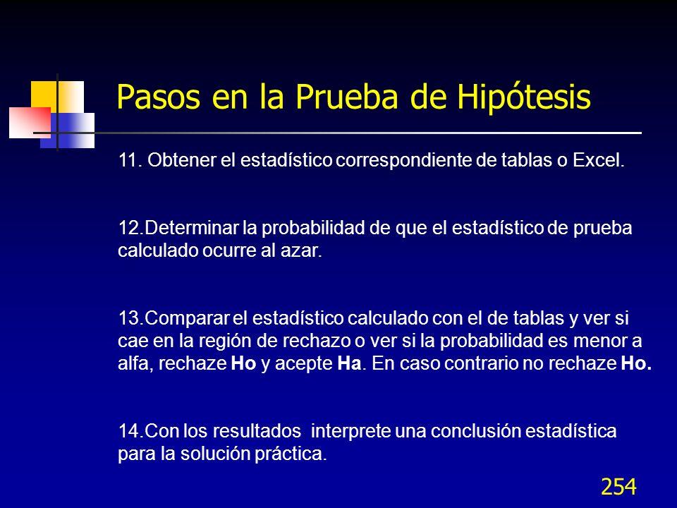 Pasos en la Prueba de Hipótesis