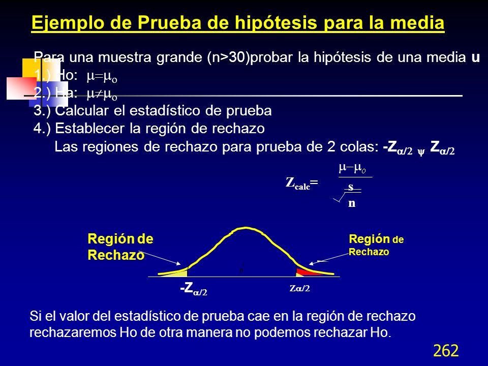 Ejemplo de Prueba de hipótesis para la media