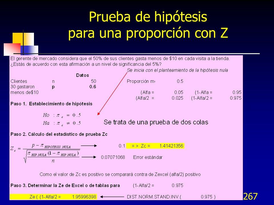Prueba de hipótesis para una proporción con Z