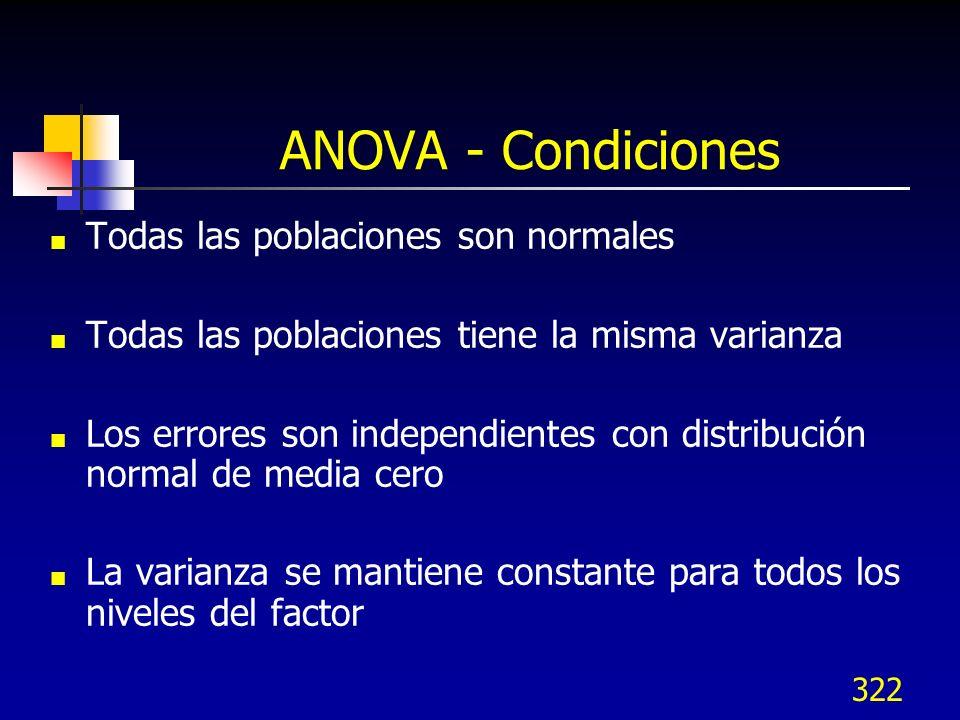 ANOVA - Condiciones Todas las poblaciones son normales