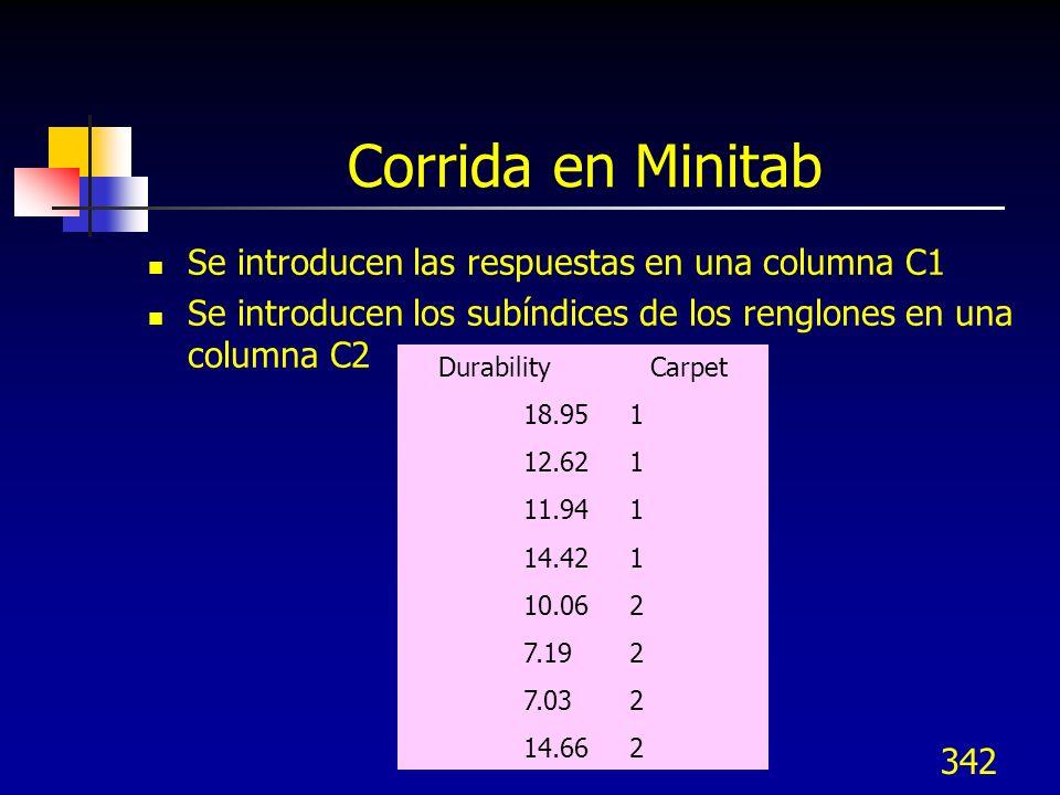 Corrida en Minitab Se introducen las respuestas en una columna C1