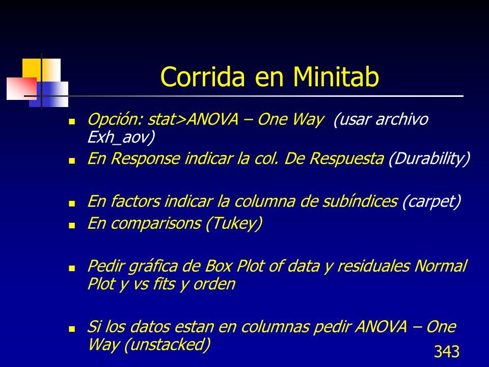 Corrida en Minitab Opción: stat>ANOVA – One Way (usar archivo Exh_aov) En Response indicar la col. De Respuesta (Durability)