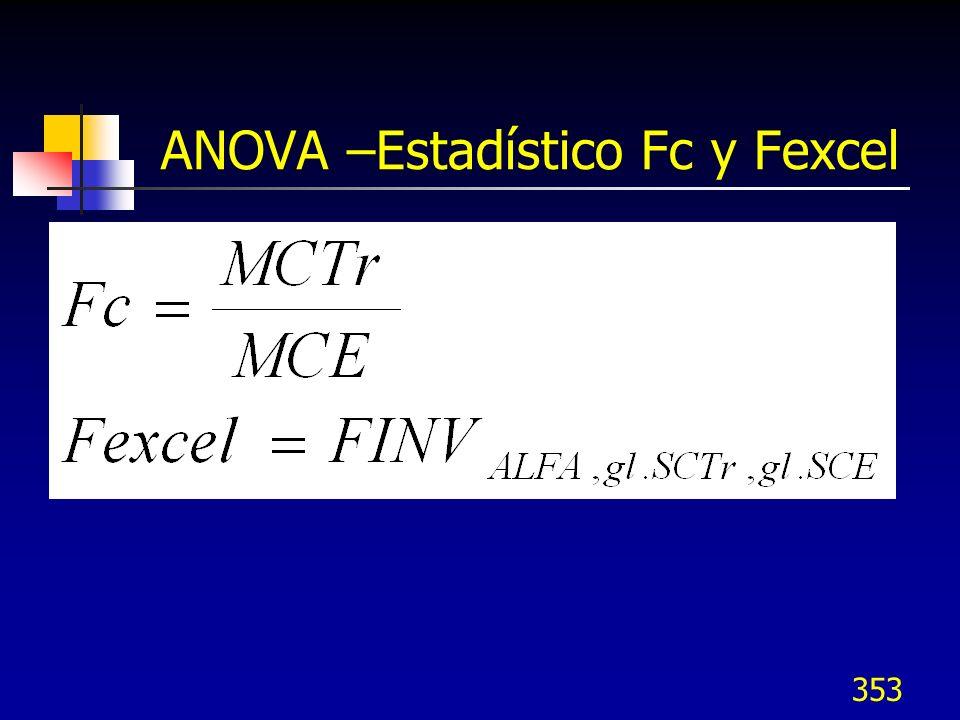 ANOVA –Estadístico Fc y Fexcel